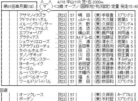 【競馬予想】[1] 第81回皐月賞(G1) /2021